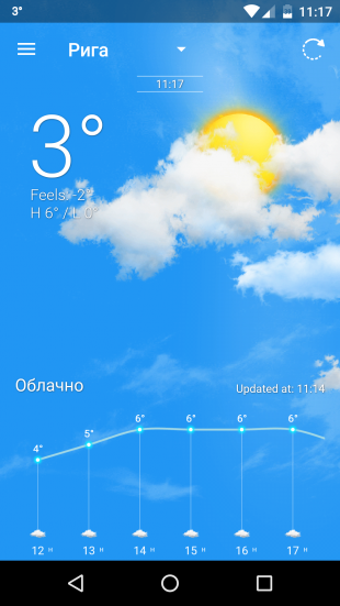 Weather Wiz: погодные условия