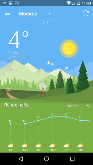 Weather Wiz: темы