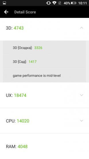 Highscreen Power Ice Max: синтетические тесты