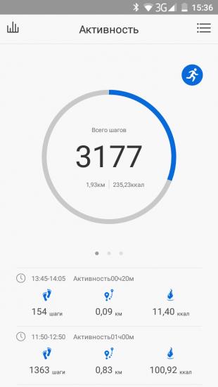 Lenovo HW01: активность