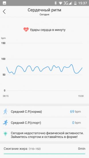 Lenovo HW01: график сердечного ритма