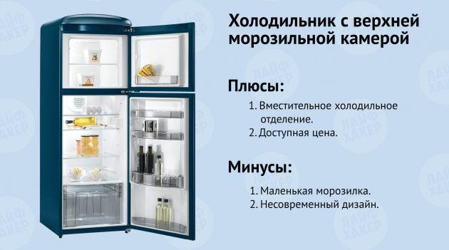 Холодильник с верхней морозильной камерой