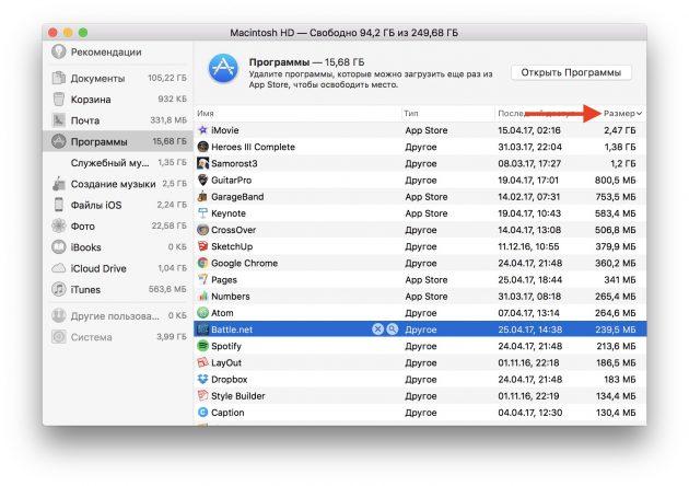 как освободить место на Mac: программы