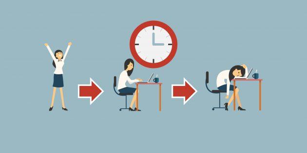 Есть ли жизнь после тайм-менеджмента, или Почему контроль времени не работает