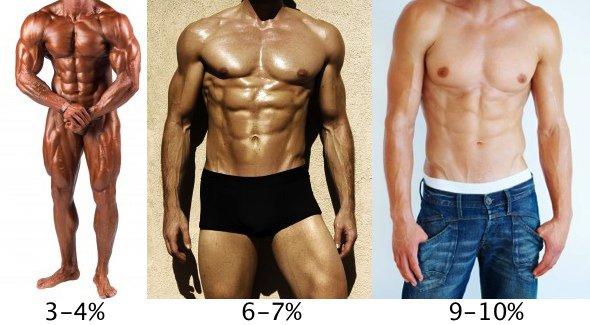 процент жира для мужчин