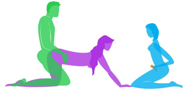 Разнообразие поз и форм секса втроем
