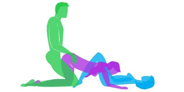 позы для секса втроём: догги-делюкс