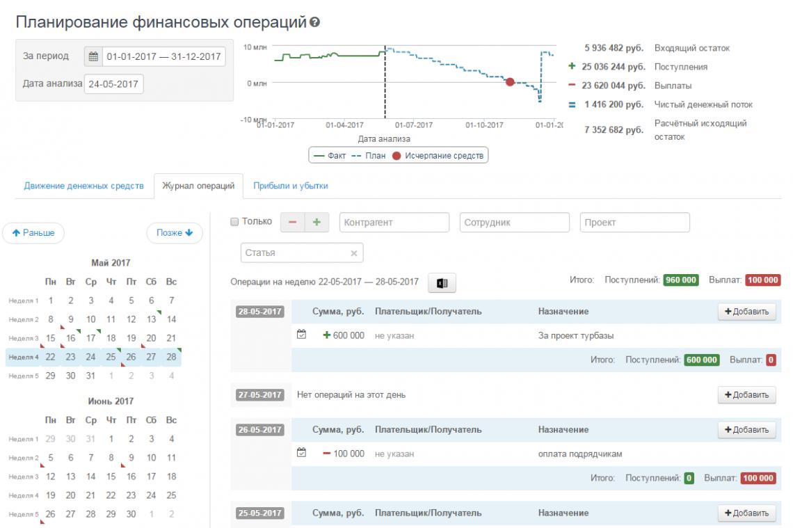 Seeneco: планирование финансовых операций