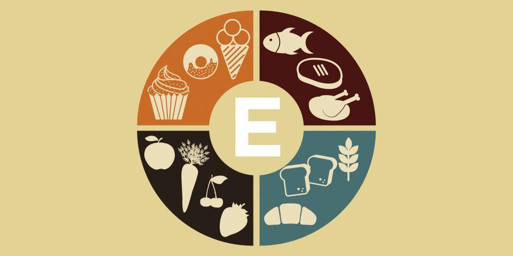 Пищевые добавки - это... Что такое Пищевые добавки?