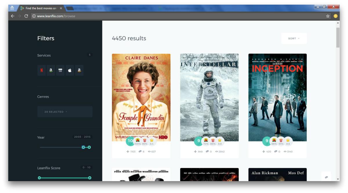 Сайты с хорошего качества фильмами по жанрам фото 693-692