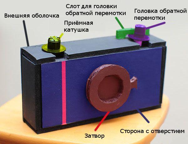 пинхол-камера: составные части