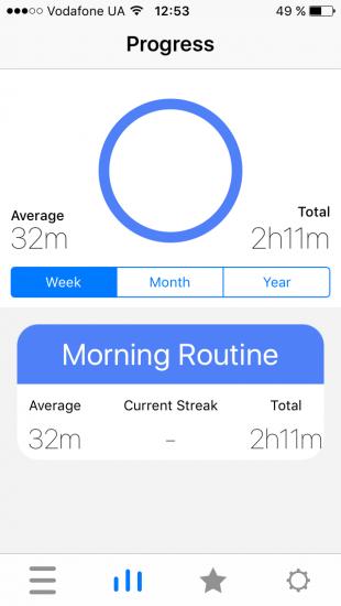 Morning Routine: отслеживание прогресса