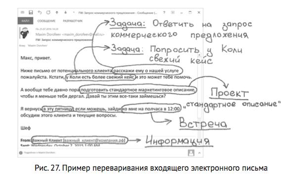 «Джедайские техники», Максим Дорофеев