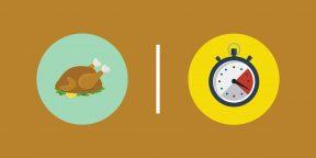 Как сбросить вес с помощью таймера