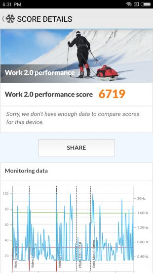 Xiaomi Mi6: синтетические тесты