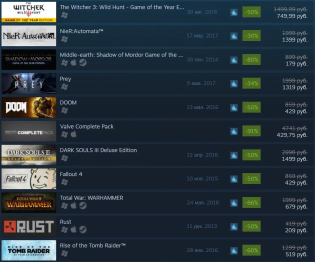 летняя распродажа в Steam: игры со скидкой