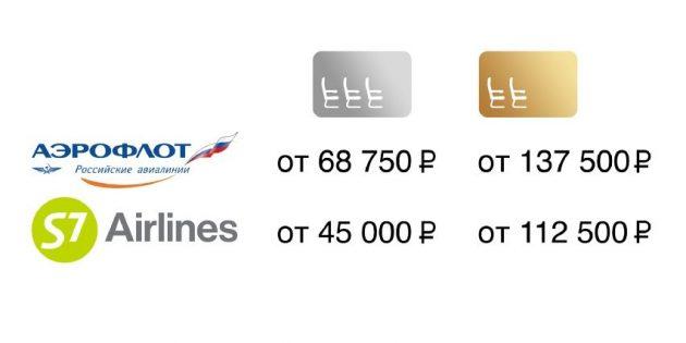 Программы лояльности авиакомпаний