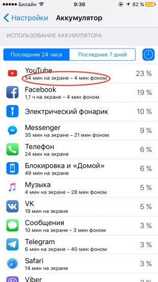 заряд аккумулятора: данные о приложении