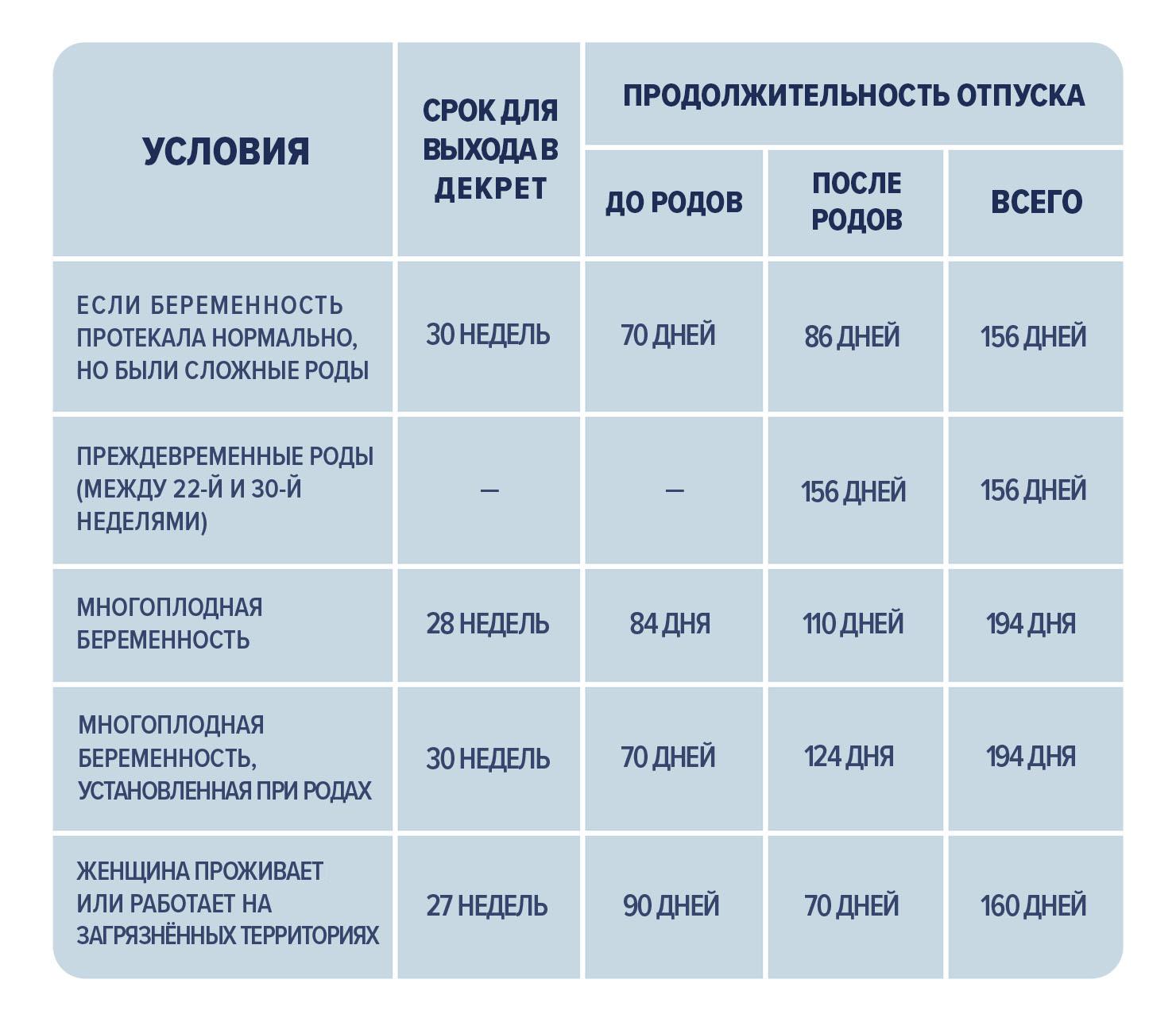 Пересдача на права после лишения за пьянку в белоруссии