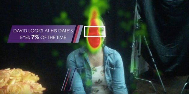 первое свидание: зрительный контакт