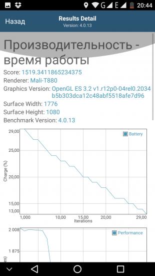 Ulefone Gemini Pro: автономность 2