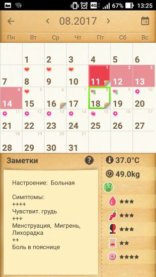 Женский календарь: календарь