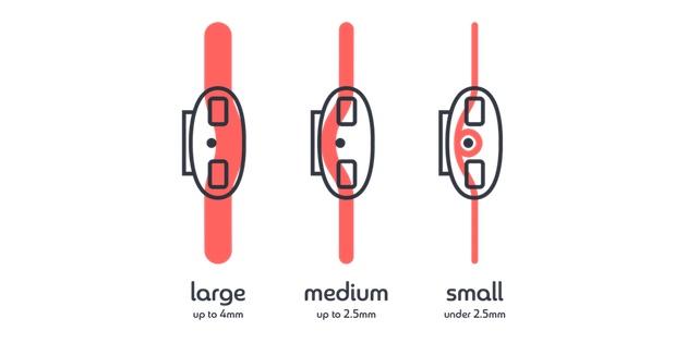 Mobu: толщина кабелей