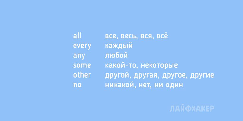 английские слова: неопределенные местоимения