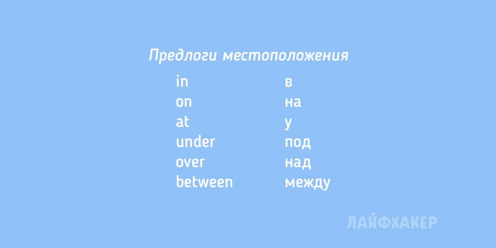 английские слова: предлоги местоположения