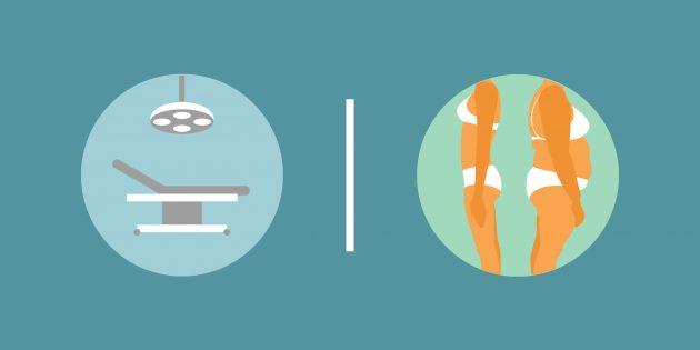Липосакция: худеть самостоятельно или сделать операцию?