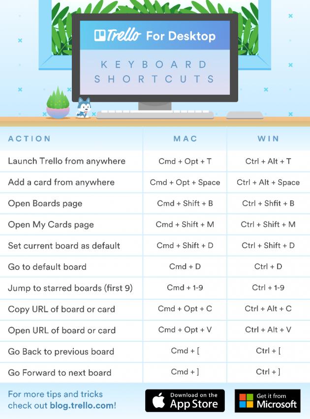 Trello для macOS и Windows