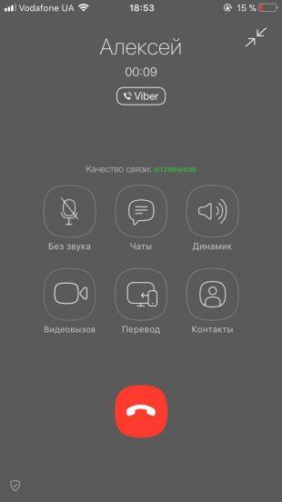 Интернет-звонки через интернет в Viber