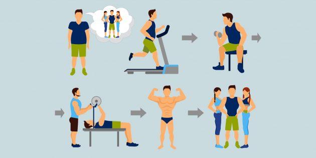 3 цели в спорте, от которых нужно немедленно отказаться