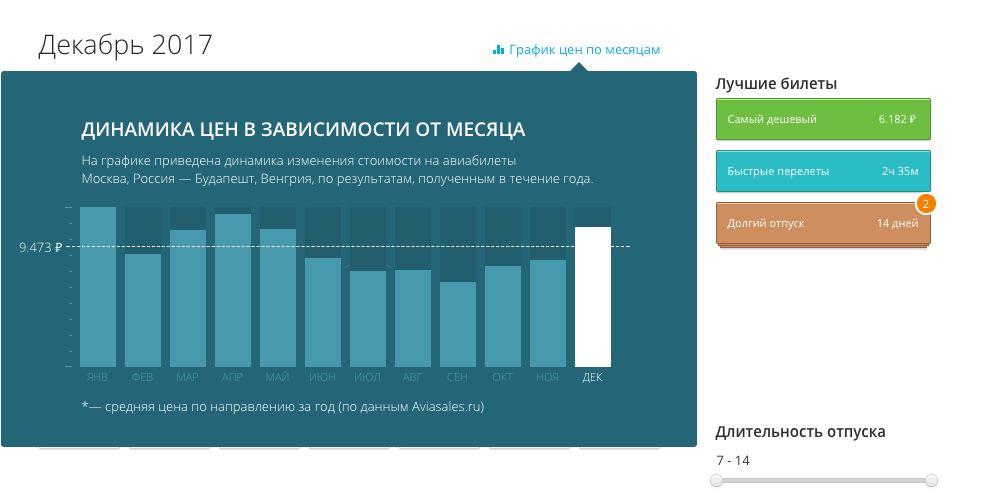 Как купить дешевый авиабилеты купить авиабилет москва крым
