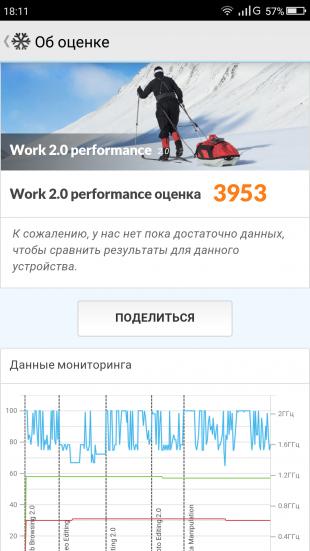 Umidigi S: PCMark Work 2.0