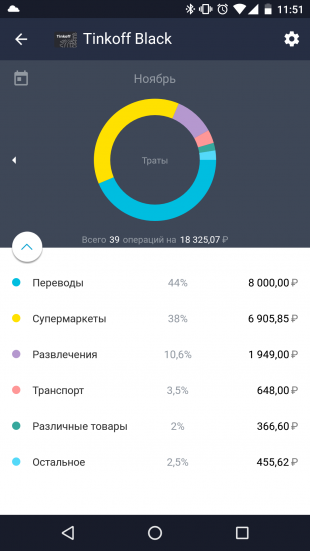 Tinkoff Black: приложение