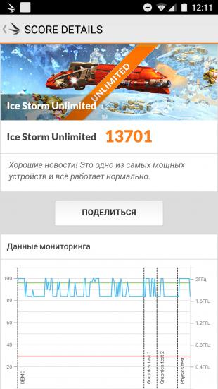 Xiaomi Mi A1: производительность 2