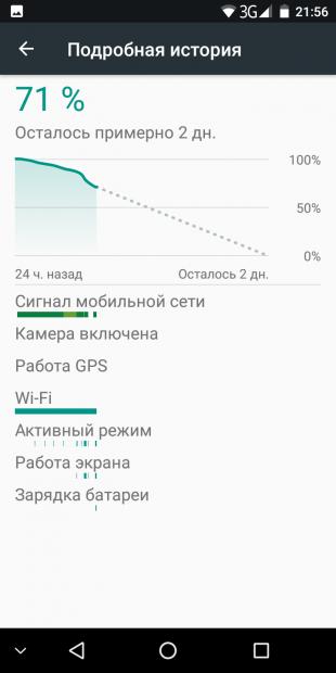 Leagoo S8: кривая разряда