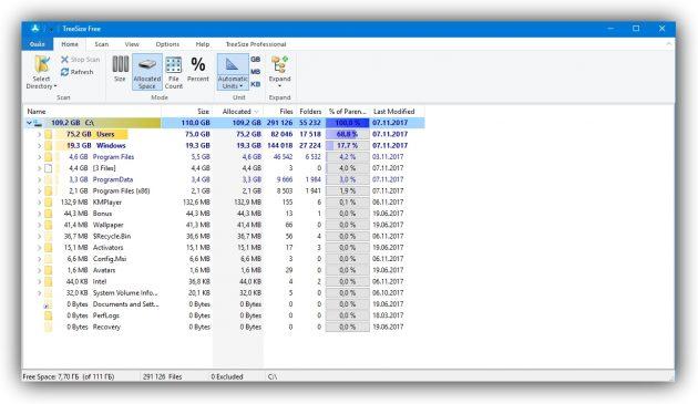 Что делать, если тормозит компьютер: Освободите место на системном диске: TreeSize Free