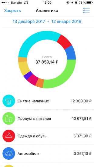 зарабатывать на покупках: мобильный банк
