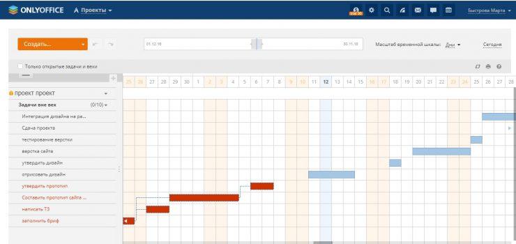 Диаграмма Ганта в OnlyOffice