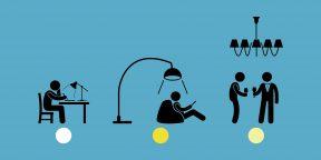 Как освещение влияет на работоспособность