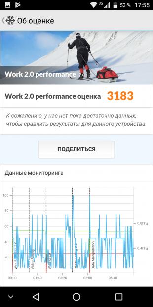 VKworld S8: PCMark