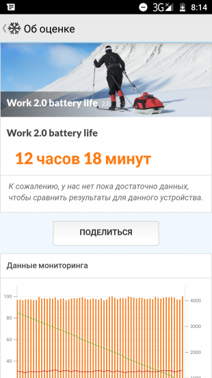 PCMark battery test экономный