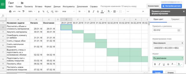 Диаграмма Ганта в «Google Таблицах»