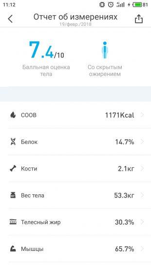 Умные весы с Wi-Fi Picooc S3