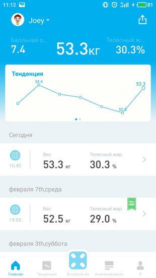 Умные весы Picooc S3