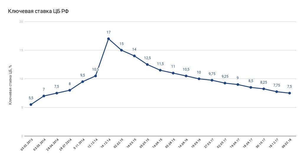 рефинансирование кредита срок основного кредита менее полгода