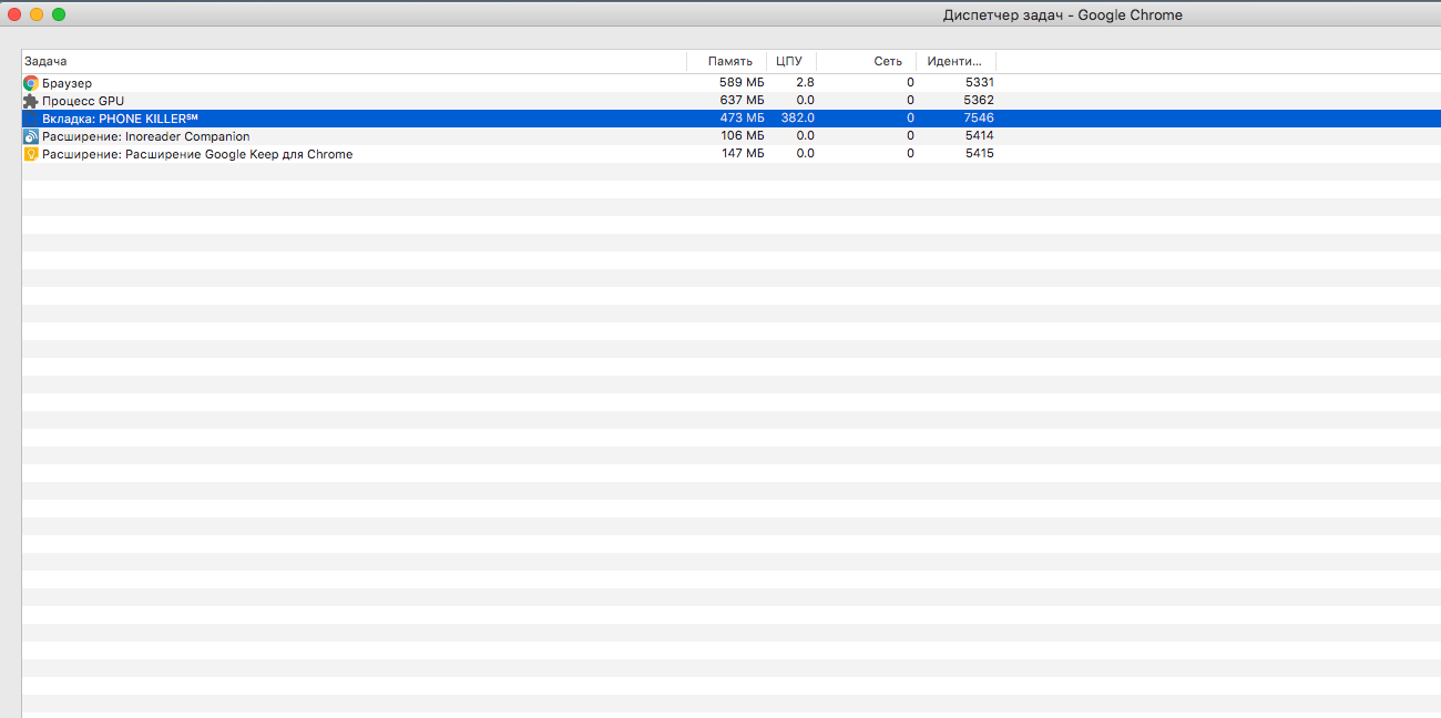 Диспетчер задач Chrome поможет найти веб-майнер