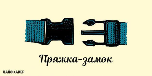 как выбрать ремень: пряжка-замок